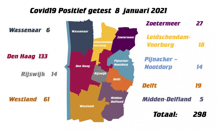 Regionieuws 8 januari 2021