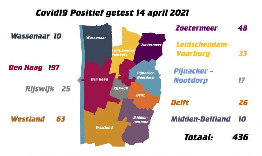 Regionieuws TV 14 april 2021