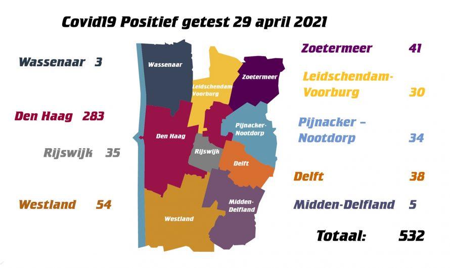 Regionieuws TV 29 april 2021